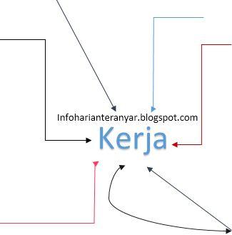 Info Kerja Di Aceh Informasi Lowongan Kerja Di Aceh Lowongan Kerja Di Aceh September 2013 Terbaru 2013