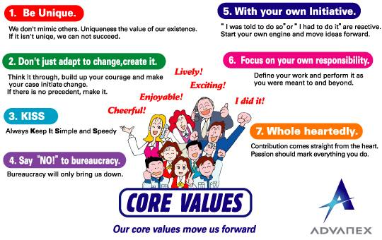 Hệ thống giá trị cốt lõi của doanh nghiệp, in Hồng Hạc