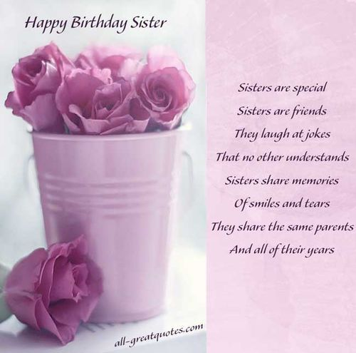 Perfect Birthday Pics Perfect Birthday Cards For Friends Brother – Birthday Card for Brother from Sister