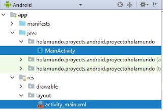 Actitivies Android Studio