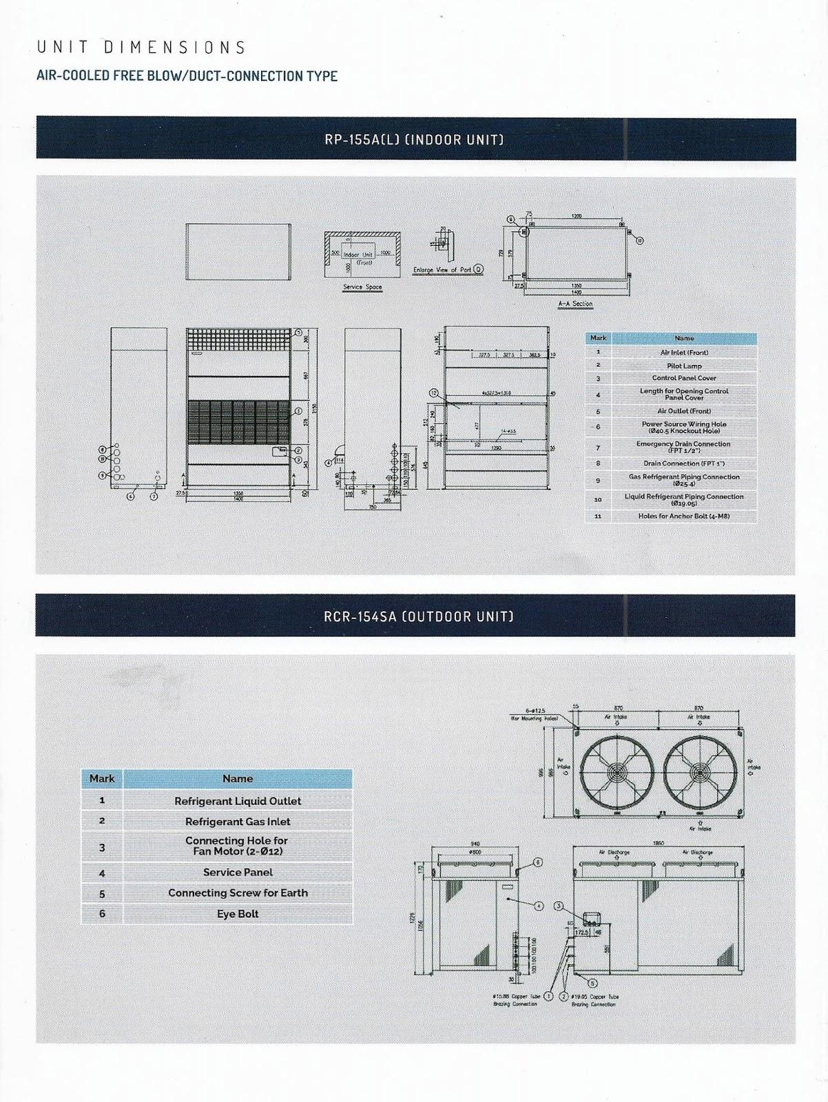Condura Aircon Wiring Diagram