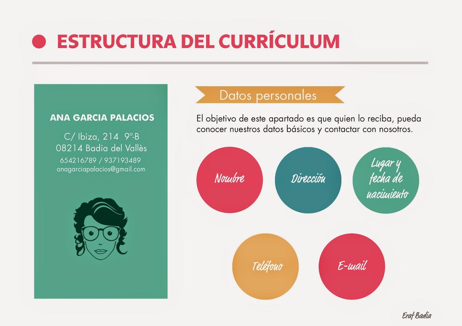 El Currículum Vitae en la búsqueda de empleo