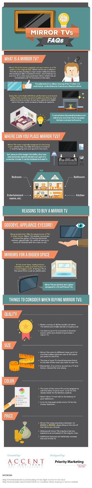 mirror-tvs-faqs