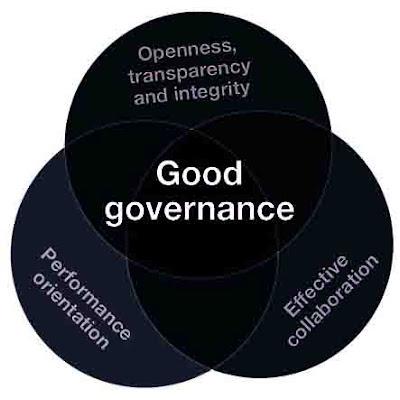 pengertian dan konsep good governance