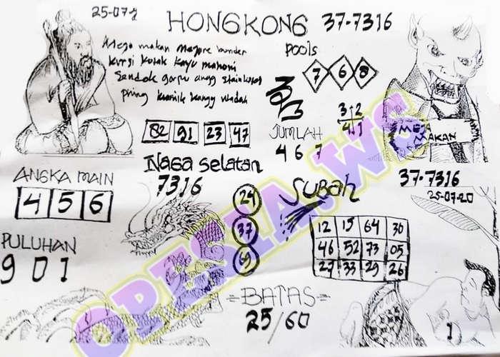 Kode syair Hongkong Sabtu 25 Juli 2020 73