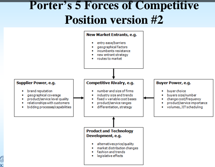 porter five forces of nestle in malaysia View test prep - porter five force from corp admin 111 at tunku abdul rahman university college, kuala lumpur porter five force porters five forces model analysis adopt that there are five essential.