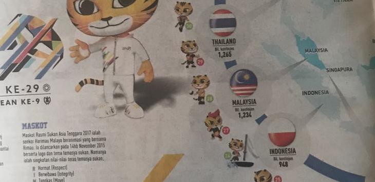 Bukan Hanya di Buku Panduan, Bendera Indonesia Terbalik Juga Dimuat di Koran Malaysia