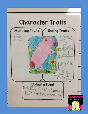 folktale and character traits activities how characters change