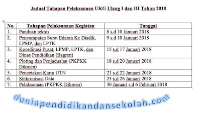 Jadwal Pelaksanaan UTN/ UKG Ulang 1 dan 3 PLPG 2016 dan 2017  Tahun 2018