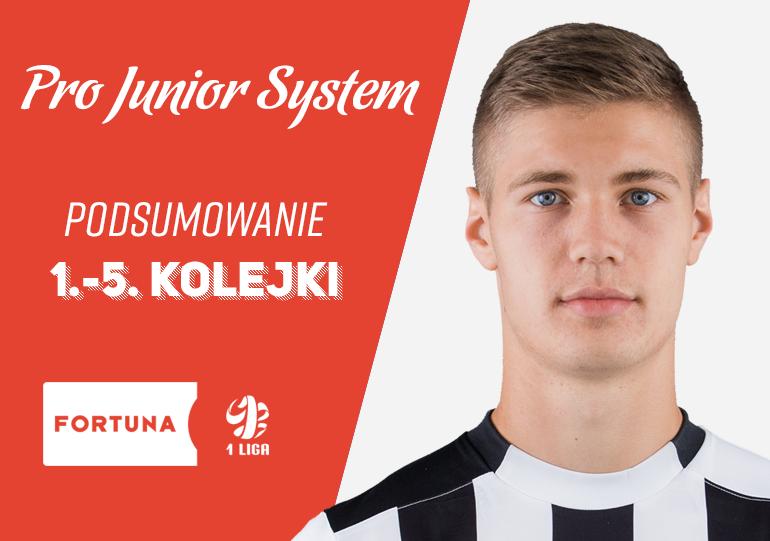 Na jak długo Sandecja będzie liderem Pro Junior System?<br><br>fot. Sandecja Nowy Sącz / sandecja.pl<br><br>graf. Bartosz Urban