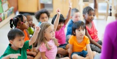 Pengertian Penilaian Pada Mata Pelajaran Seni Budaya