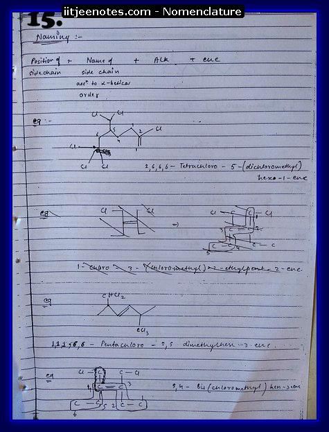 Nomenclature CHEMISTRY5