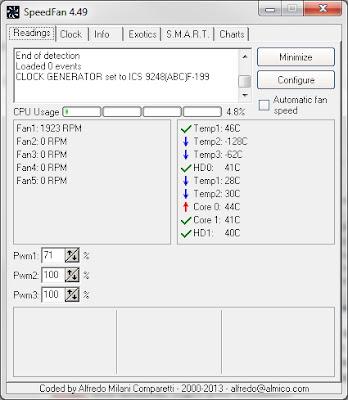 7 Software Gratis untuk Memantau Suhu Komputer