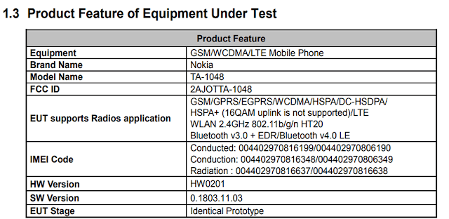 Nokia TA-1048 Product Information