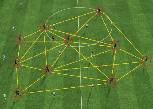 False Counter's Formation and Passing Triangles