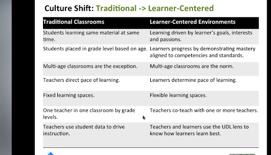 "Personalized Learning: From ""Trending"" to ""It's just the way we do it"""
