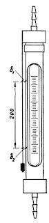 Схема проверки вертикальности установки ротаметра в технологическую линию
