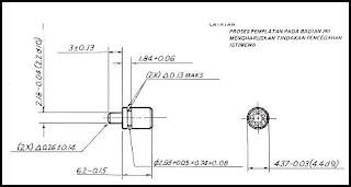 Gambar pandangan detail