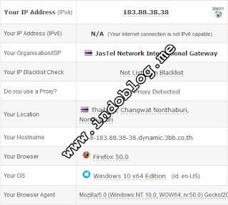 Cara Mengetahui Alamat IP Komputer di Android