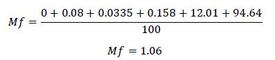 calcul du module de finesse