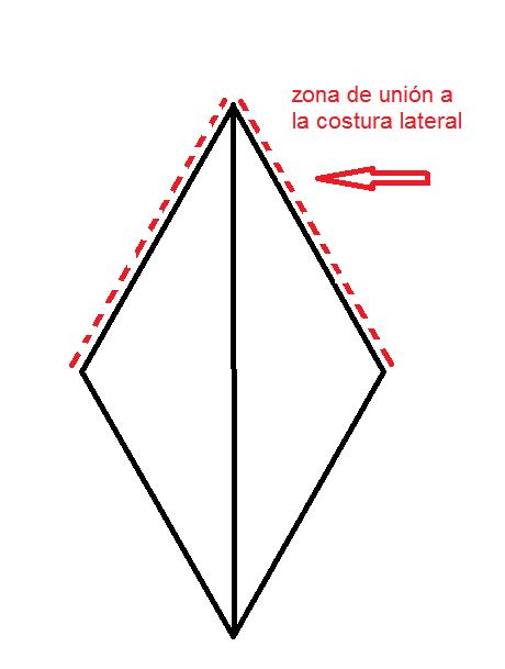 cómo añadir un acabado asimétrico a una camiseta. Patrón