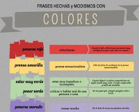https://lenguajeyotrasluces.files.wordpress.com/2015/04/frases-hechas-colores.png