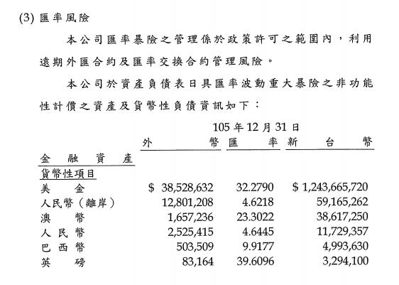 %25E5%258C%25AF%25E7%258E%2587%25E8%25A1%25A8.png