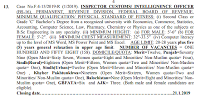 Customs Inspector and Intelligence Officer Jobs January 2019 FPSC| 158 Posts