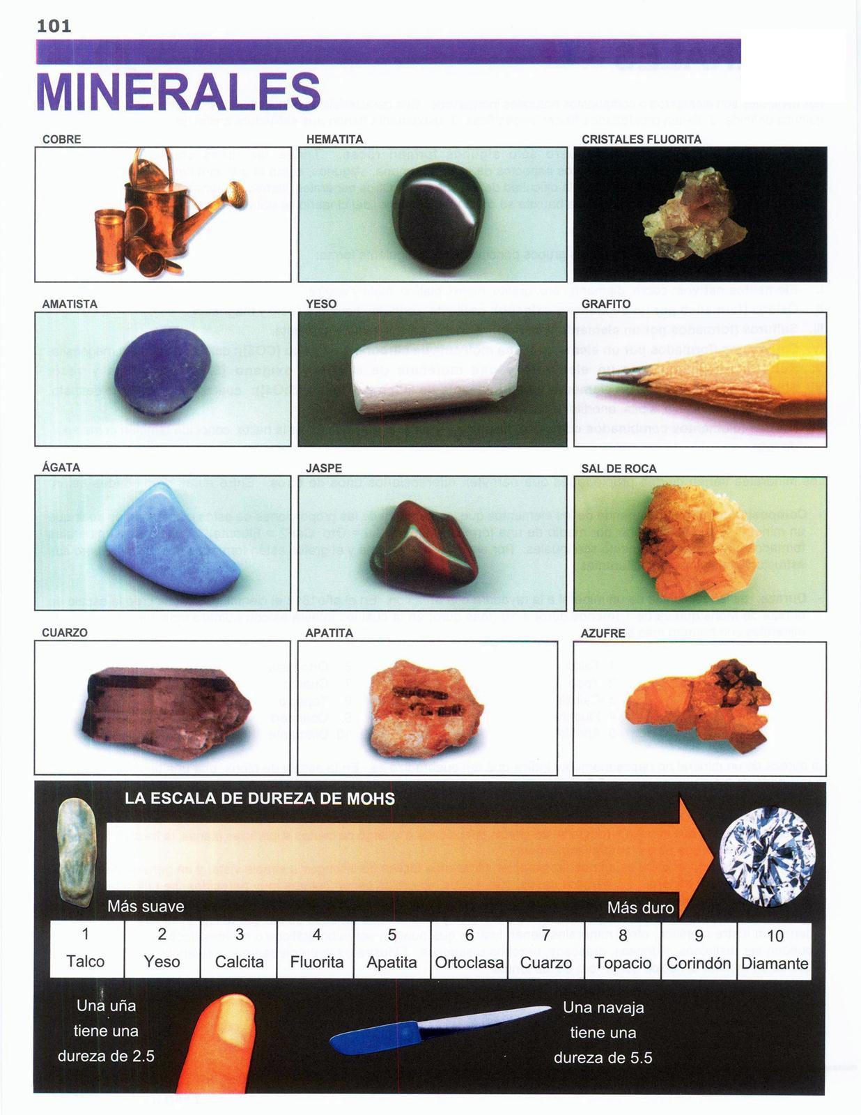 lamina minerales escala dureza mohs