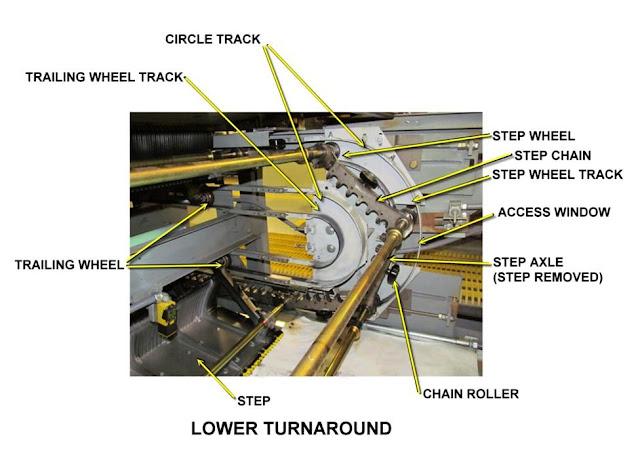 Escalatorpartsdiagram Escalators Basic Components Part Two