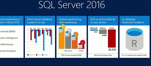 SQL 2016 sẽ có rất nhiều điểm mạnh