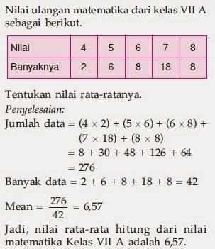Mean dari data 7,9,12,8,10,15,18,14,16,x, adalah 12. Contoh Soal Statistika