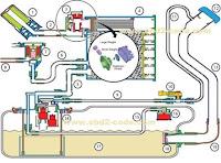 P0440 General Evap System Failure
