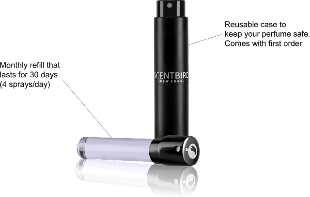 Scentbird Cologne and Case