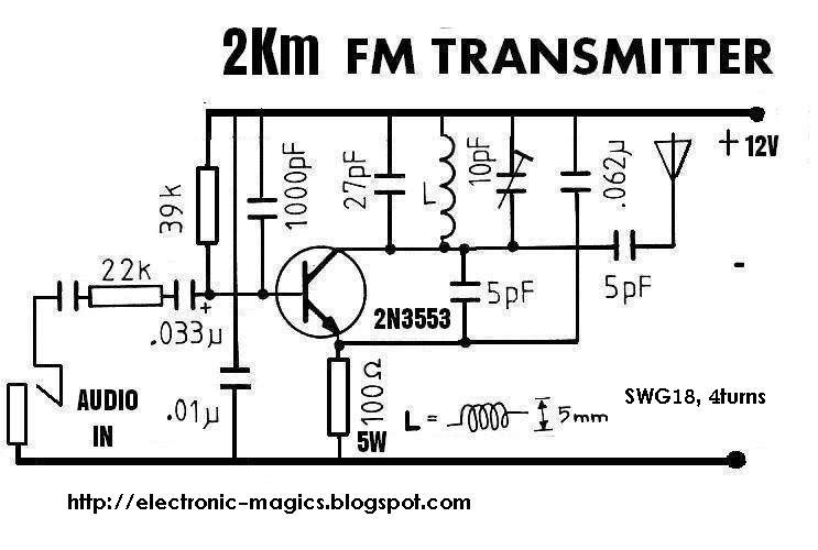 electronic magics