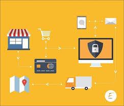 Kemudahan Izin Payment Gateway Di Faspay