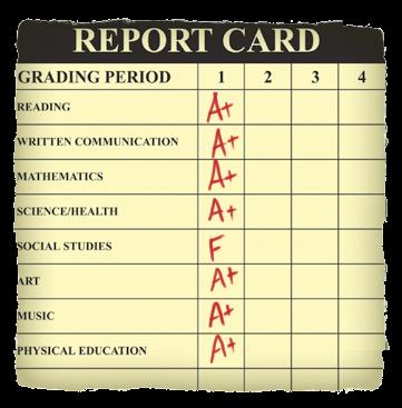 Change Report Card In Photoshop Tutorials