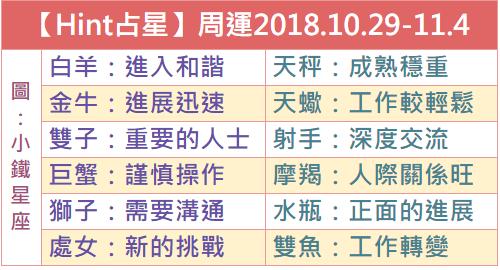 【Hint占星】每周星象及開運指南2018.10.29-11.4