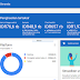Apakah Bisa Hidup dari Google AdSense?