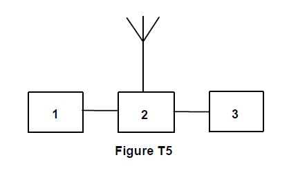 FCC Technician Exam Question Of The Day (T7A07)