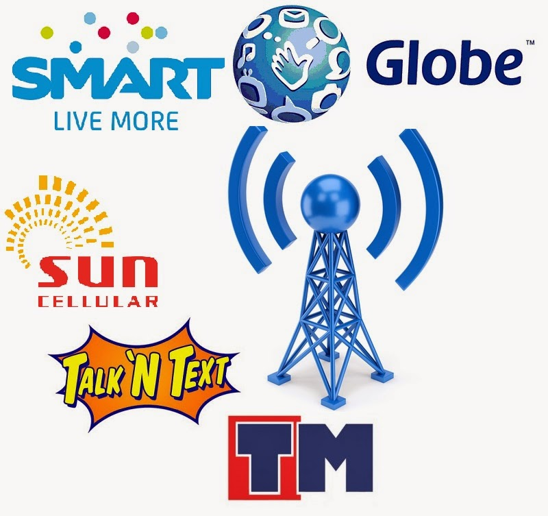 List of Philippines Mobile Network Prefix