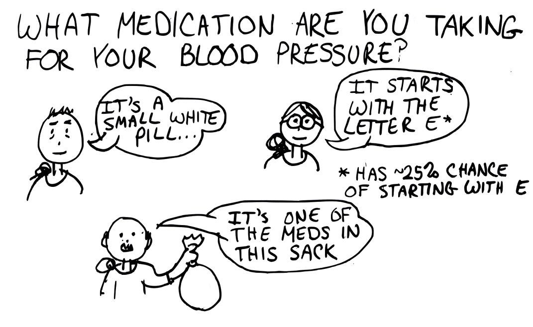 Cartoons About Medication Errors Pictures to Pin on