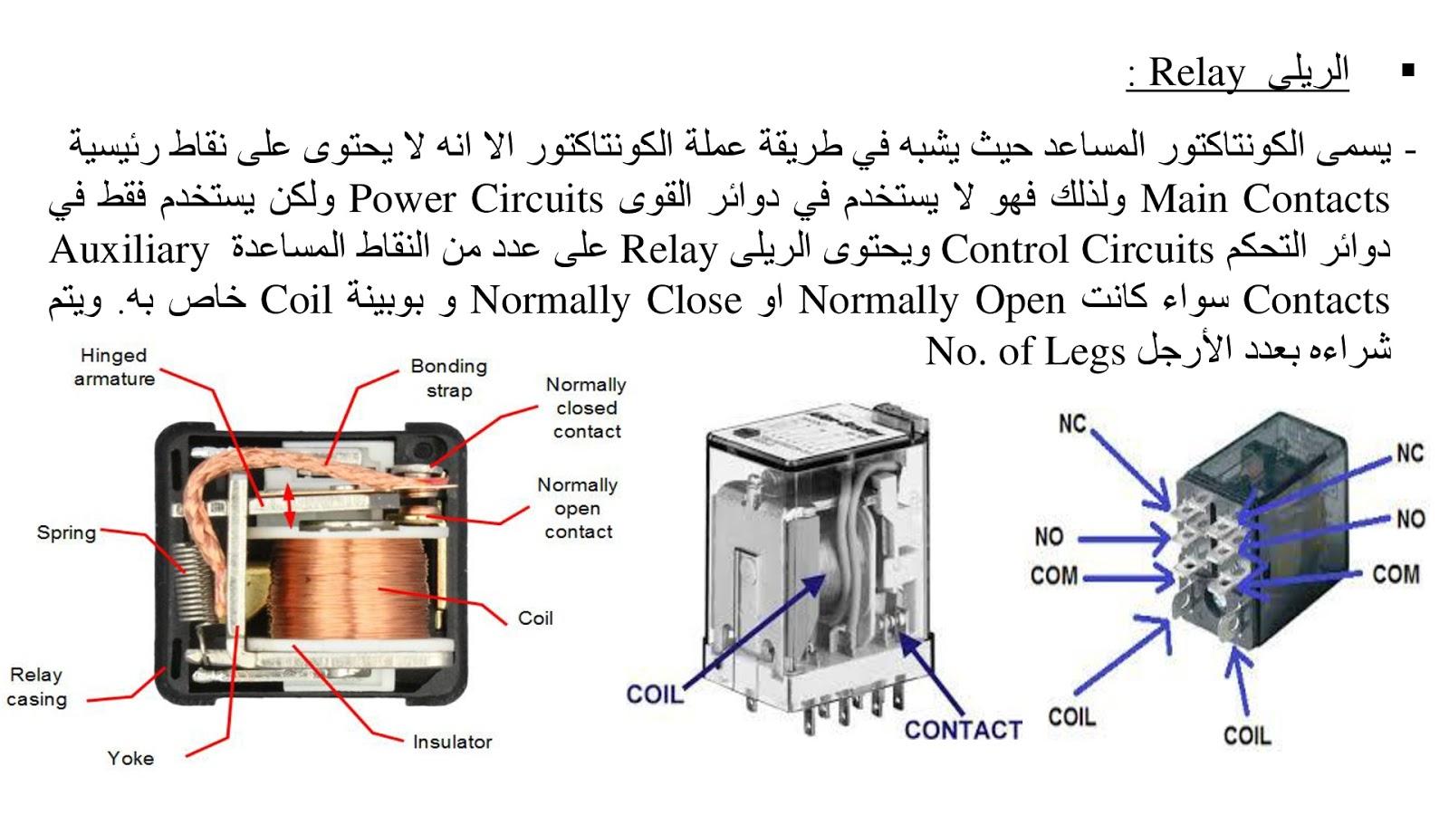 كورس كلاسيك كنترول فرقة اولي باور هندسة الشروق كاملا Course Classic Control 1st Power Engineering Elshrouk academy full