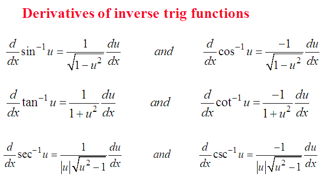 Integration ,derivatives involving the natural log function,exponential function, derivative of inverse sine,derivatives of inverse trig function,