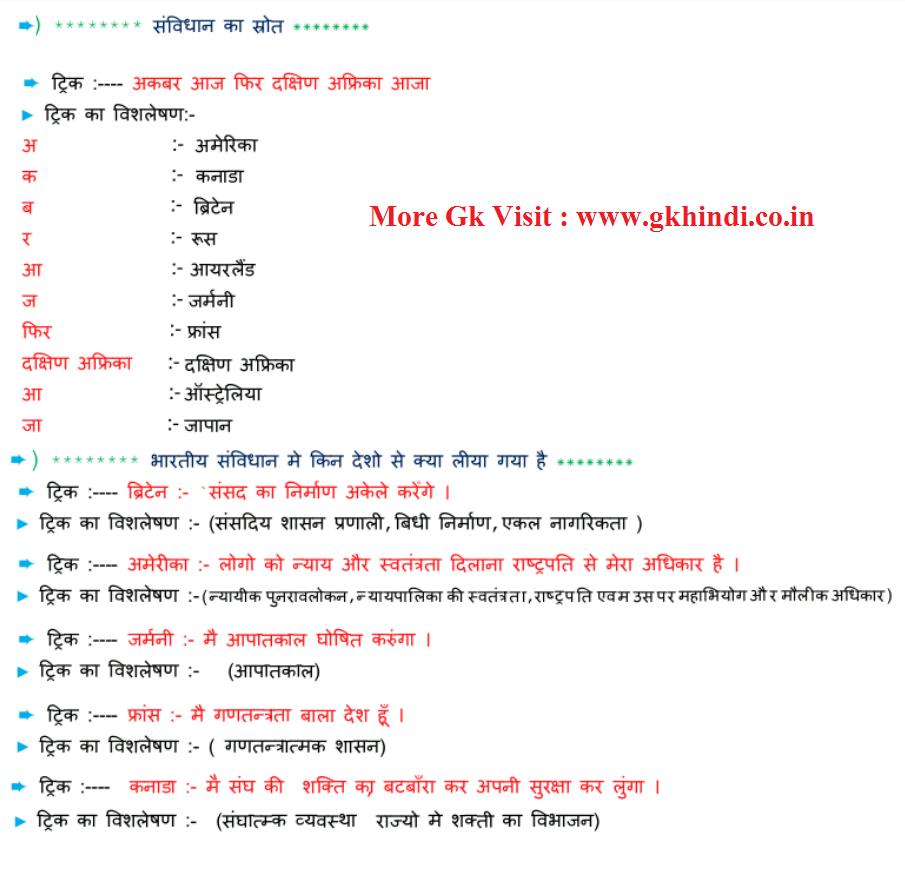 Gk Short Tricks New 2019   General knowledge GK Tricks PDF