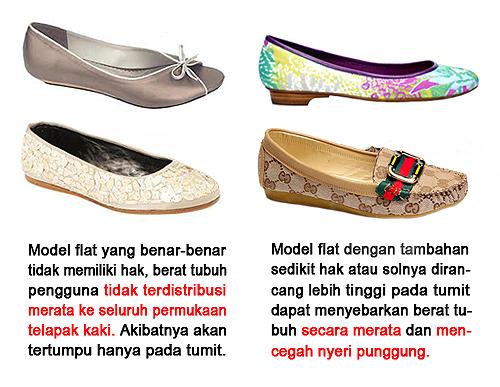 Sepatu Wanita Hak Datar