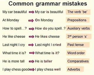 kesalahan grammar 1