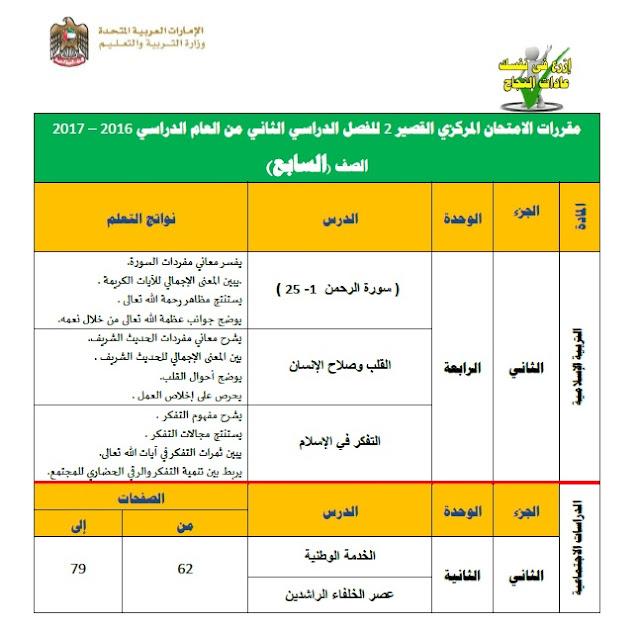مقررات الامتحان المركزي القصير 2 للفصل الدراسي الثاني للصف السابع 2016-2017