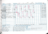 Twins vs. Wyverns, 07-01-12. Twins win, 5-2.