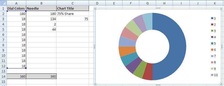 Excel Professor Speedometer Chart / Gas Gauge Chart